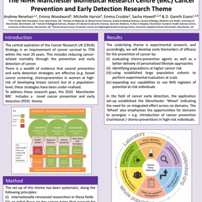 Cancer PED poster recognised at national conference