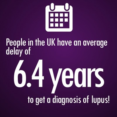 People with lupus are waiting more than 6 years for a diagnosis in the UK